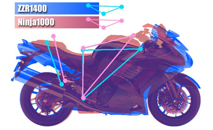 Ma prochaine (?): ZZR 1400 2012 Diff_z10