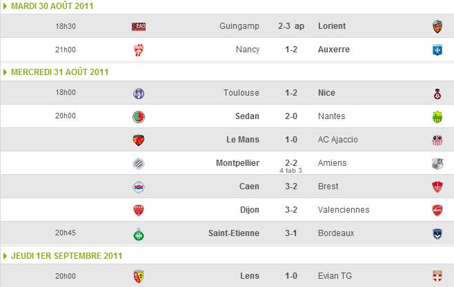 resultats coupe de la ligue  2011-058