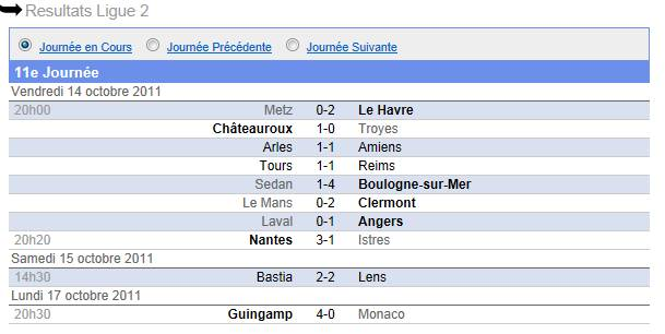 résultats de ligue 2  Captur30