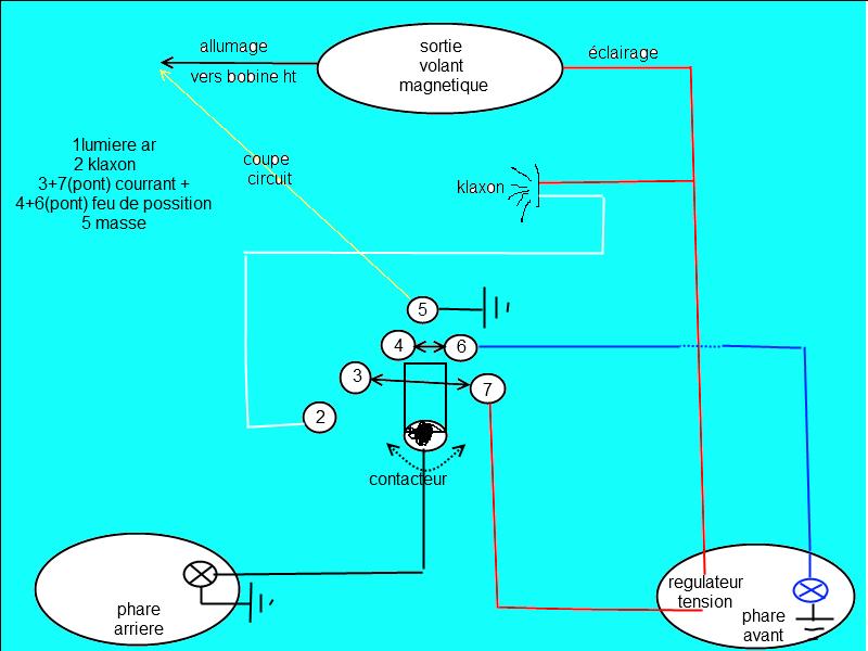 electricité minarelli P6 Schama11