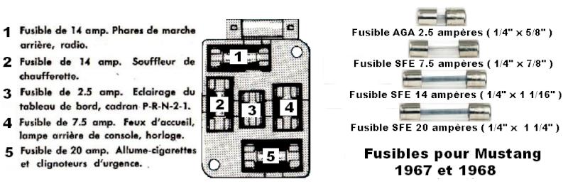 Problème électrique Fusibl10
