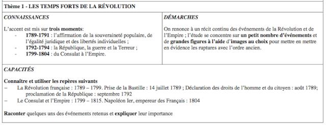 HG : cours sur la révolution en 4eme - Une bouteille à la mer avant le naufrage ! Captur16