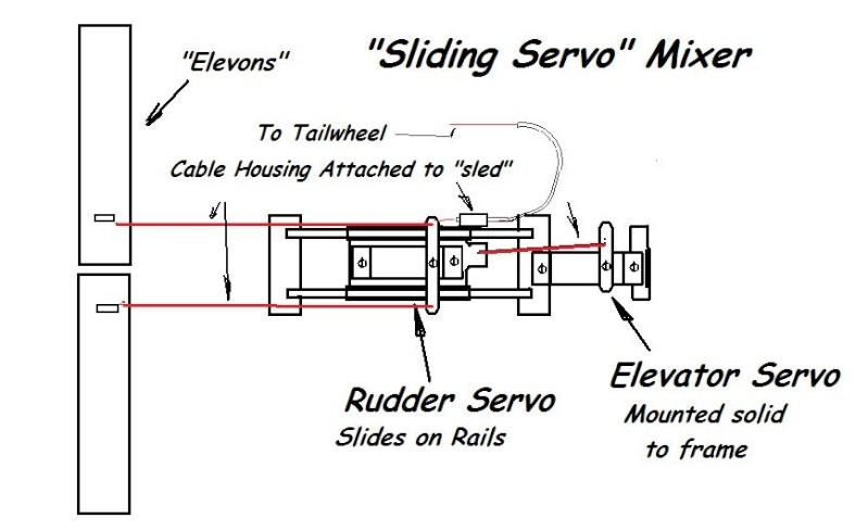 """Sliding Servo"" Old-School Control Mixer Slidin12"