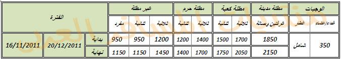 اسعار فنادق مكة لشهر ديسمبر 2011 Oouusu12