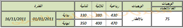 اسعار فنادق مكة لشهر ديسمبر 2011 Ouousu10