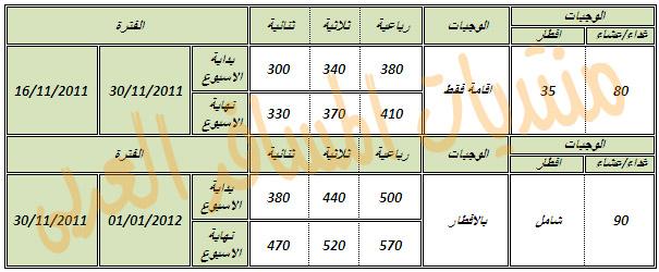 اسعار فنادق مكة لشهر ديسمبر 2011 Ouusou11
