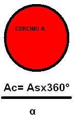 Formule cerchio  Cerchi14