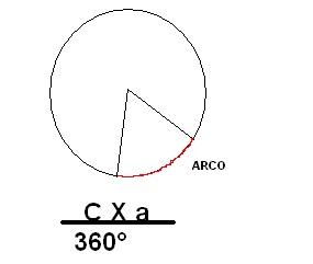 Formule cerchio  Cerchi15