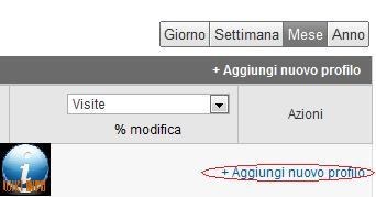 Come creare un localizzatore siti  Google13