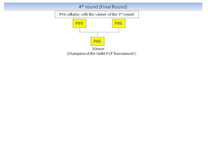 Guild PVP Tournament Pvp_ch21