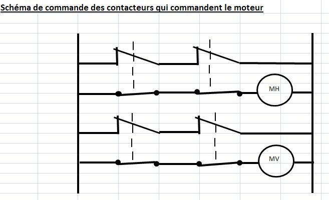 Comportement des systèmes logiques : le pont roulant Comman10
