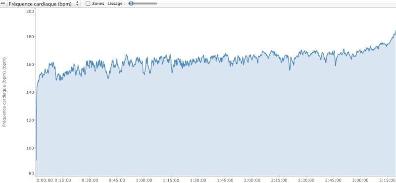 Seb276 ---) Préparation marathon de La Rochelle du 25/11/12 - Page 4 Captur45