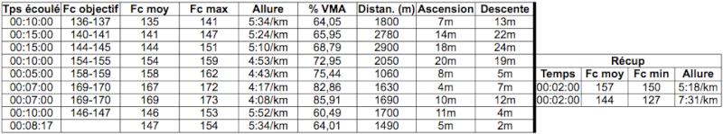 Seb276 ---) Moins de 40mn au 10km en 2012 Sans_t10