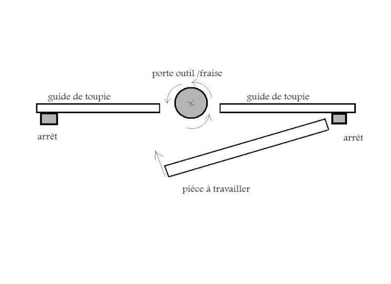 Petite table d'appoint Toupil10