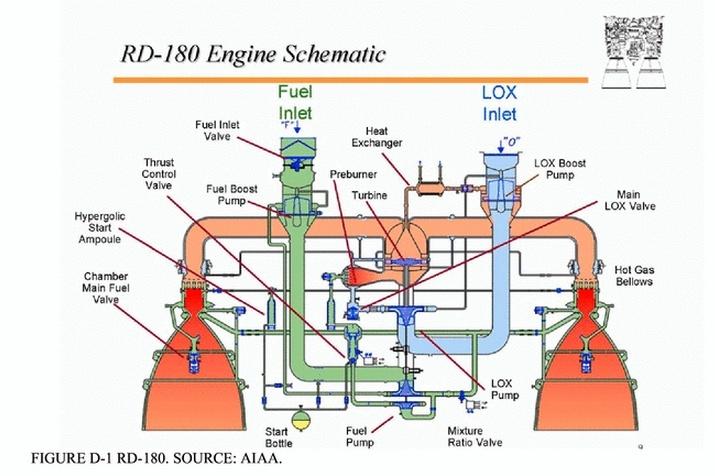 CZ-5 : Nouvelle génération de lanceur lourd - Page 5 Screen13
