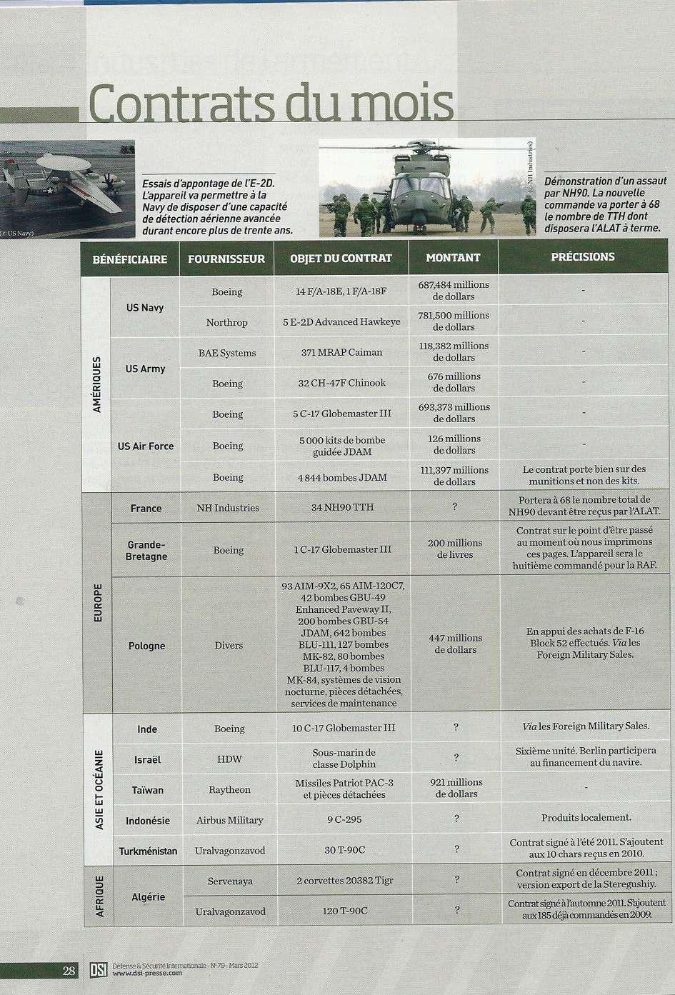 في سلسلة الصفقات الجزائرية...مفاوضات حول اقتناء 15 مقاتلة SU-30 MKA T90tig10