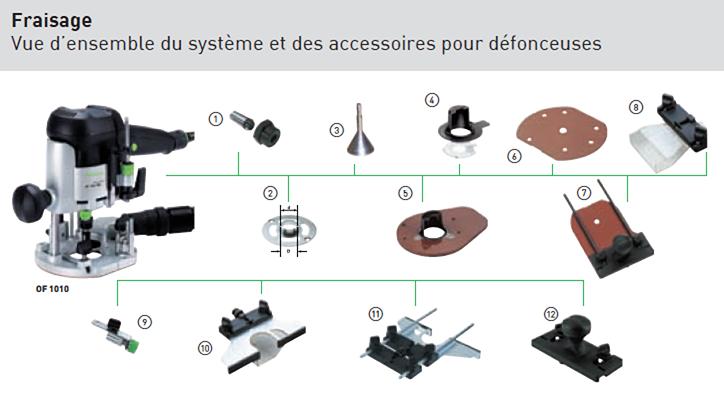 Accessoires Festool OF 1400 Captur10