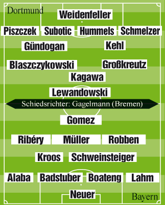 [DFB Pokal] Un trophée à reconquérir pour le Bayern 3_bild10