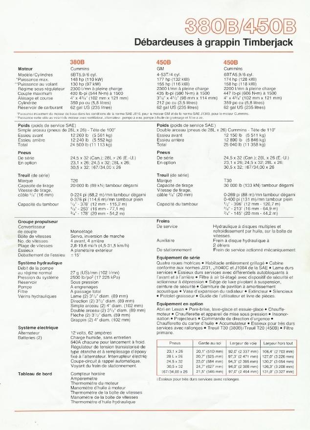 ANCIENNES DOCUMENTATIONS SUR LES TRACTEURS TIMBERJACK 208 225 ET 230 - Page 3 380_510