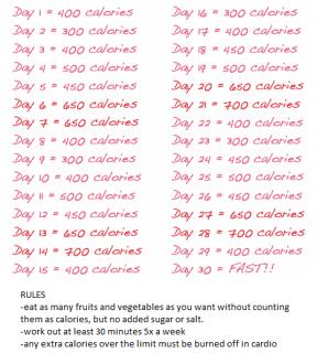 SGD - Skinny Girl Diet Sgd10