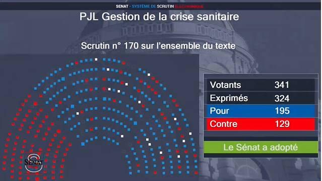 Pass sanitaire : le Sénat adopte le projet de loi Vote_s10