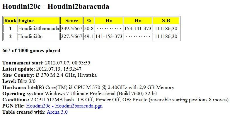 Houdini20c - Houdini2baracuda 1000 games started Slika016