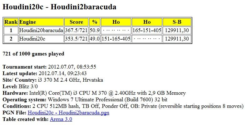 Houdini20c - Houdini2baracuda 1000 games started Slika017