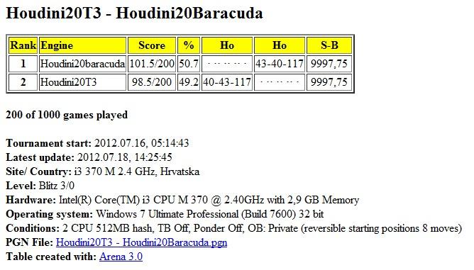 Houdini20T3 - Houdini20Baracuda 1000 games  Slika018