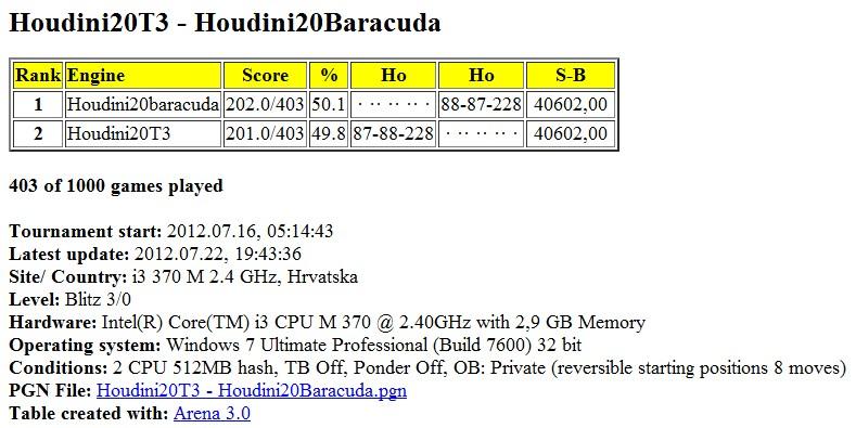 Houdini20T3 - Houdini20Baracuda 1000 games  Slika024