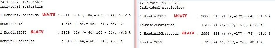 Houdini20T3 - Houdini20Baracuda 1000 games  Slika026