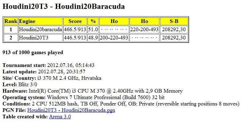 Houdini20T3 - Houdini20Baracuda 1000 games  - Page 2 Slika030