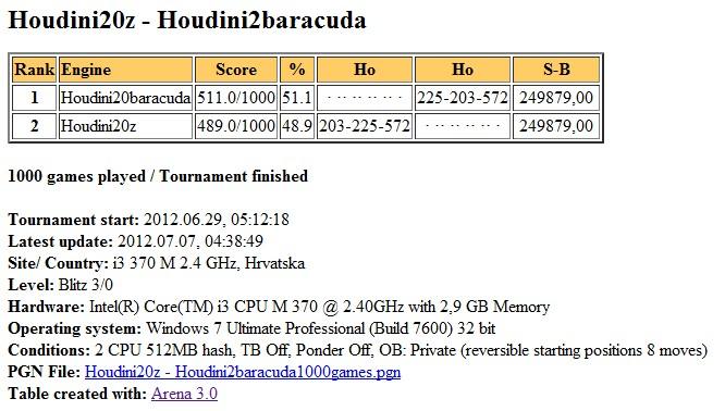 Houdini20z - Houdini20baracuda 489 - 511 - Page 2 Slika210