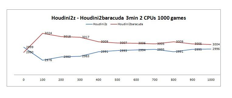 Houdini20z - Houdini20baracuda 489 - 511 - Page 2 Slika313
