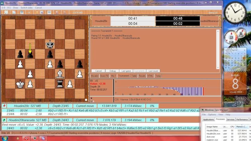 Houdini20c - Houdini2baracuda 1000 games started Slika320