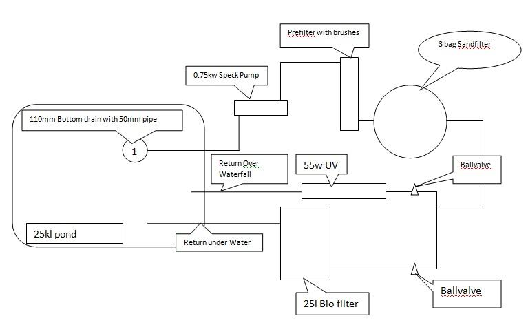 filter - Filter upgrades - Help required Filter10