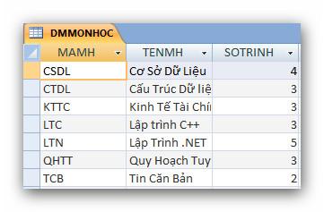 Bài Kiểm Tra Giữa Kỳ-DH11CT Ashamp57