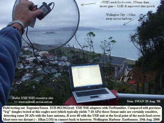 Bắt sóng wifi từ xa 1km Flwbof10
