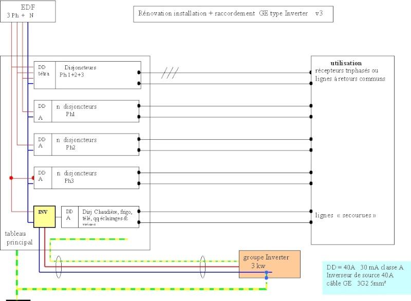 Raccordement d'un GE Inverter mono sur une installation triphasée rénovée Inv_3_10