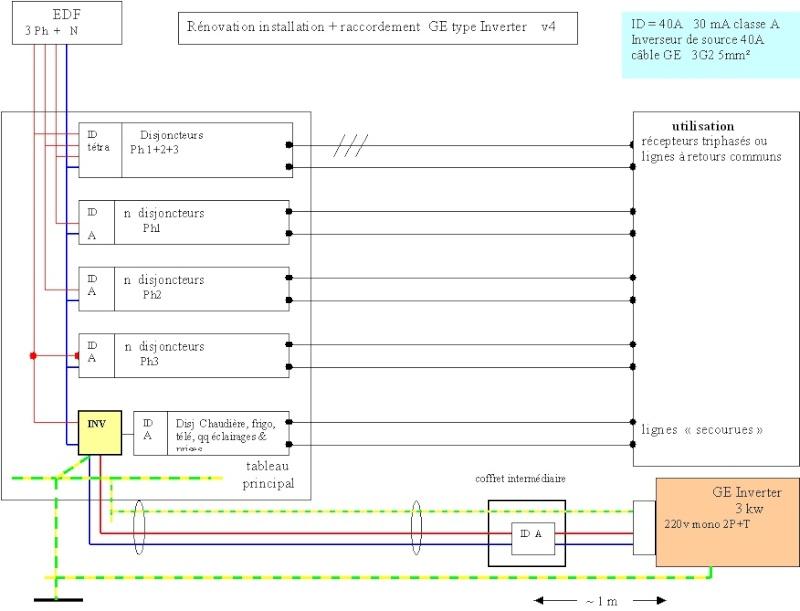 Raccordement d'un GE Inverter mono sur une installation triphasée rénovée Inv_4_10