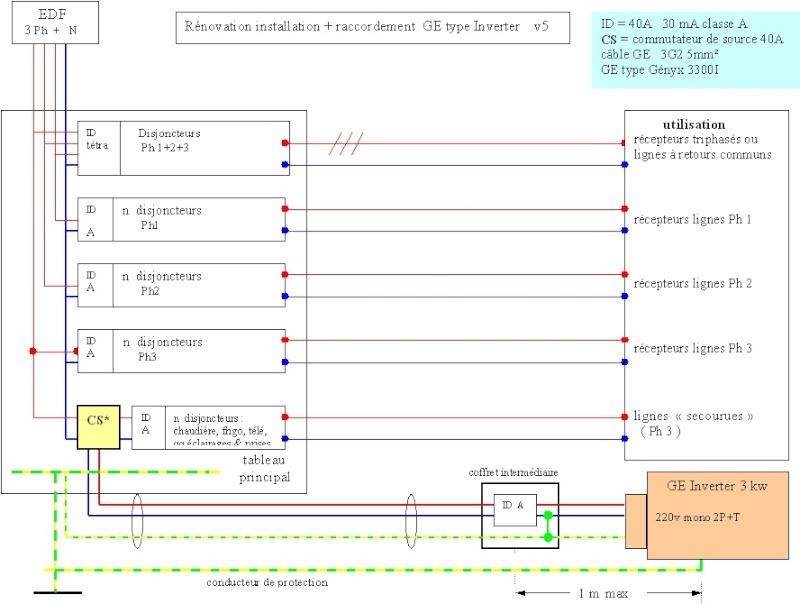 Raccordement d'un GE Inverter mono sur une installation triphasée rénovée Inv_5_10