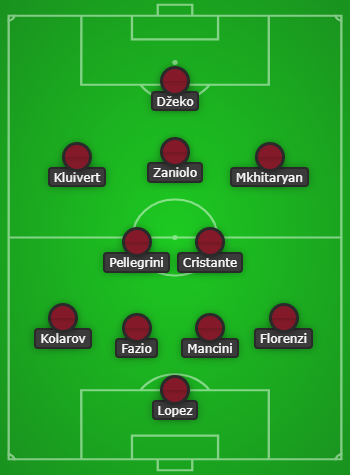 The Official Roma Thread - Page 17 Lineup10