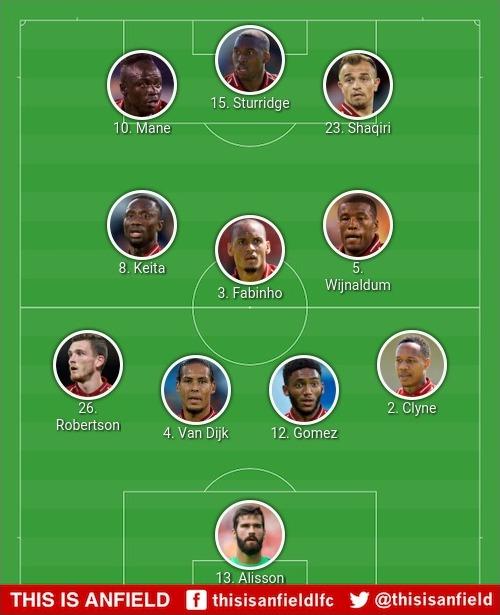 LFC Season 2018/2019 - Page 5 Squad11