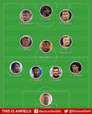 LFC Season 2019-20 - Page 2 Squad_10