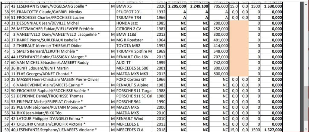 la 201 de Buga,état d'origine mais petites améliorations diverses. - Page 17 Rallye10