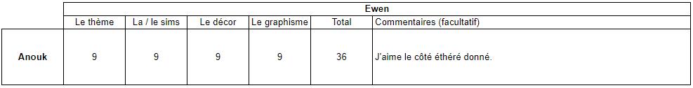 Thème 3 : Les Rêves Ewen13