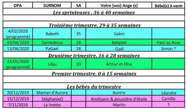 Tableau du 13 au 19.01 20 Screen15