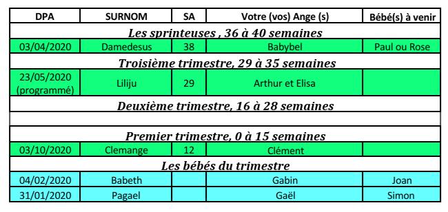 Tableau du 16 au 22.03.20 Screen26