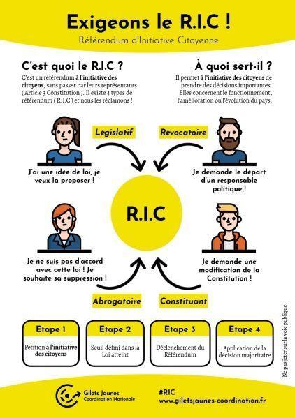 RIC ? Ric1_r10