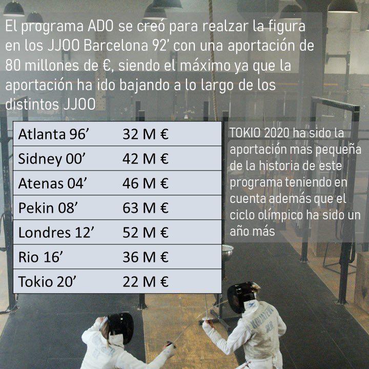 Juegos Olímpicos Tokio 2020  - Página 9 B434be10