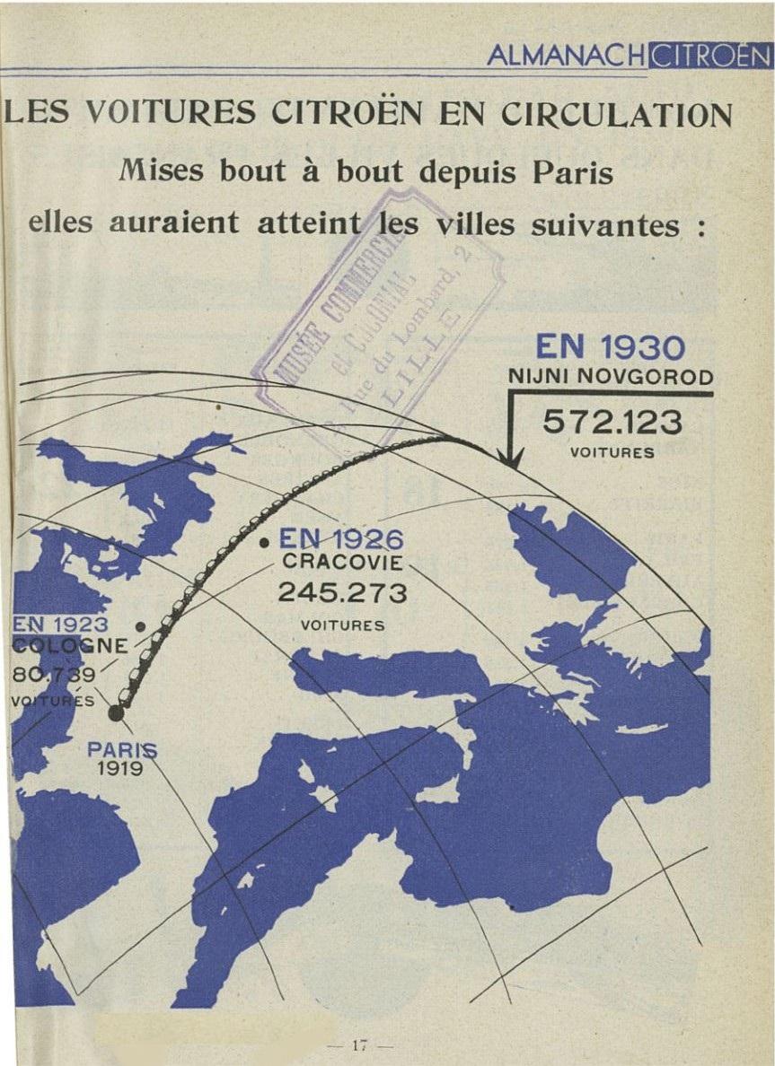 ALMANACH  CITROËN 1932 17222
